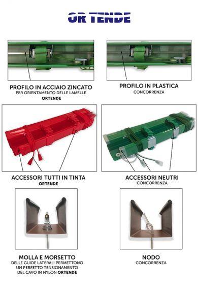 Tende alla veneziana da 50 mm - Motorizzata - 1180